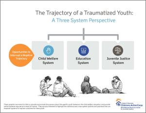 Trauma Graphic Cover